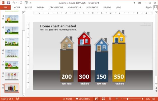 House chart
