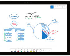 Best Whiteboard Apps for Remote Presentations