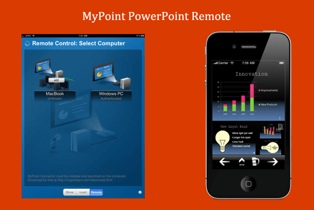 MyPoint PowerPoint remote
