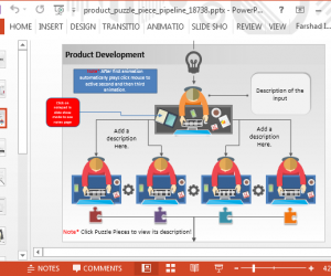 Animated Product Pipeline Presentation Template For PowerPoint