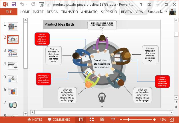 Product idea slide