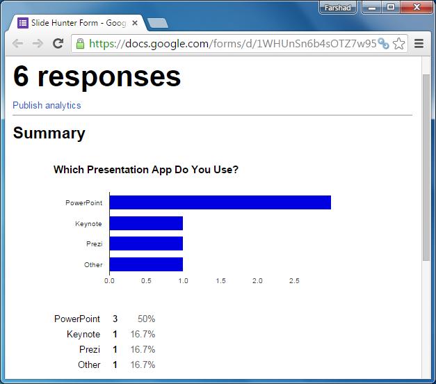 Response survey summary