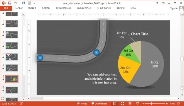 Roadmap chart layout