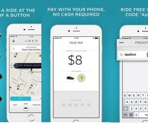 All You Need To Know About Uber