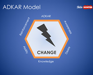 ADKAR Model PowerPoint Template