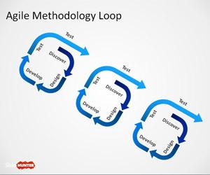 Agile Methodology PowerPoint Template