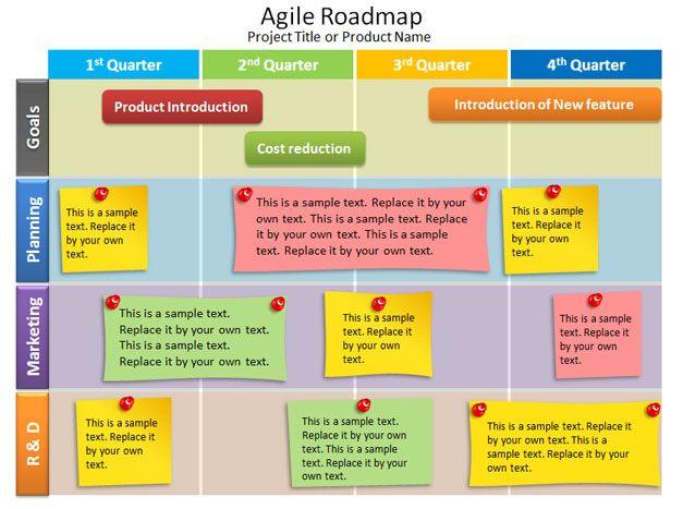 agile powerpoint template