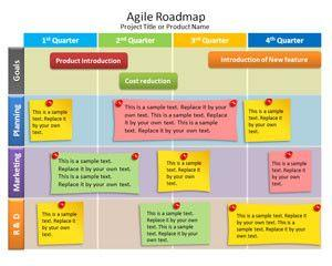 Agile Roadmap PowerPoint Template