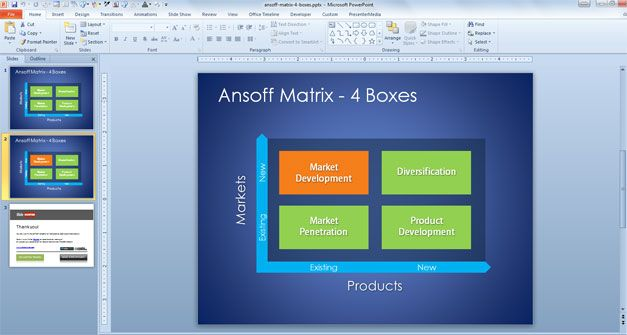 Free 4 Boxes Ansoff Matrix Template For Powerpoint
