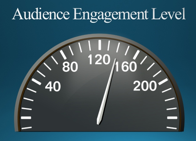 audience engagement level