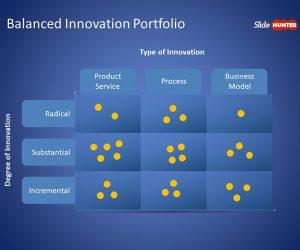 Balanced Innovation Portfolio PowerPoint Template