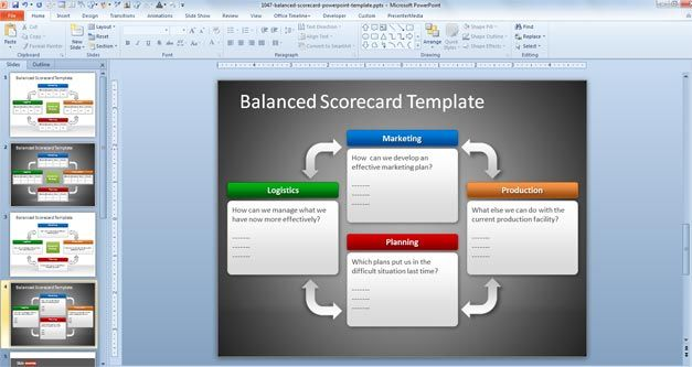 Balanced Scorecard PowerPoint Template