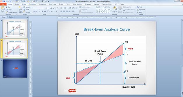 simple break even analysis template