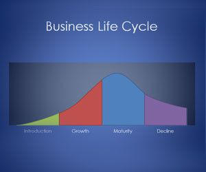 Business Life Cycle Diagram for PowerPoint