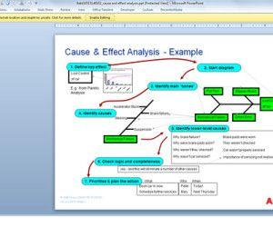 Examples of Cause and Effect Diagrams for PowerPoint
