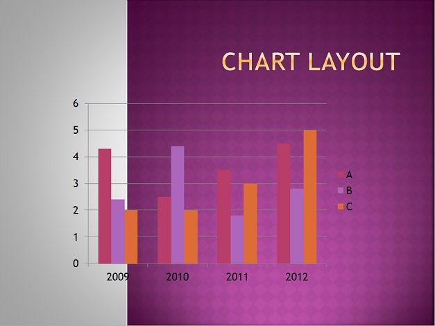 How to Use Chart Layout in PowerPoint 2010