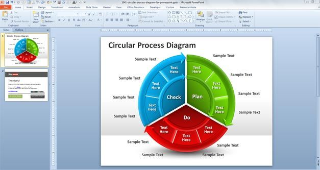 circular process diagram