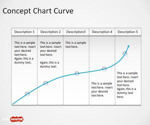 Concept Chart Curve for PowerPoint