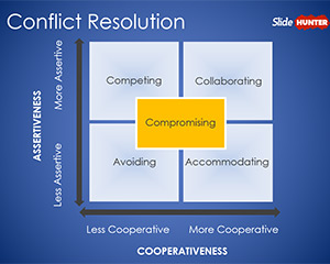 Free conflict resolution powerpoint template free for Powerpoint template size pixels