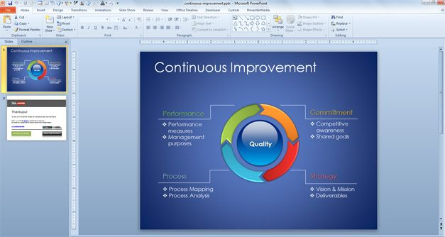 free Continuous Improvement Model PowerPoint template