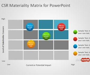 CSR Materiality Matrix for PowerPoint
