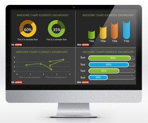 Dashboard PowerPoint Template