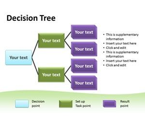 Free call tree powerpoint templates free ppt for Blank decision tree template