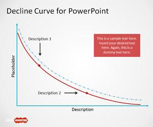 Decline Curve for PowerPoint