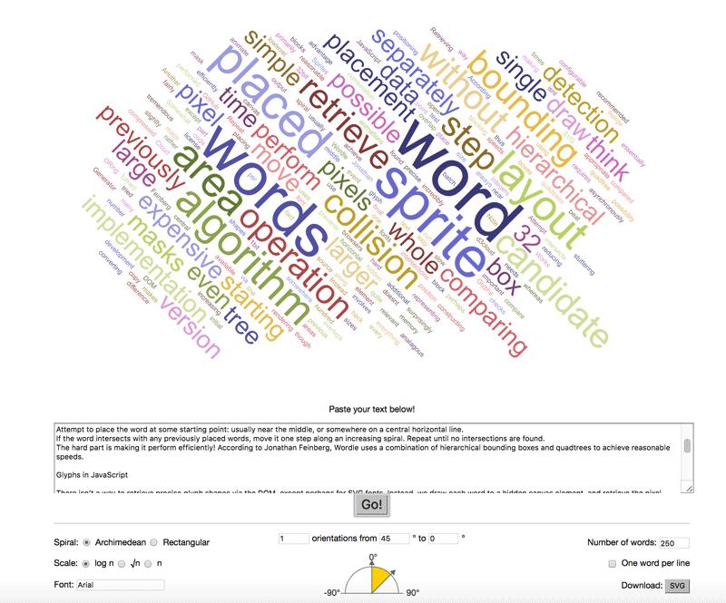 diagonal-word-cloud