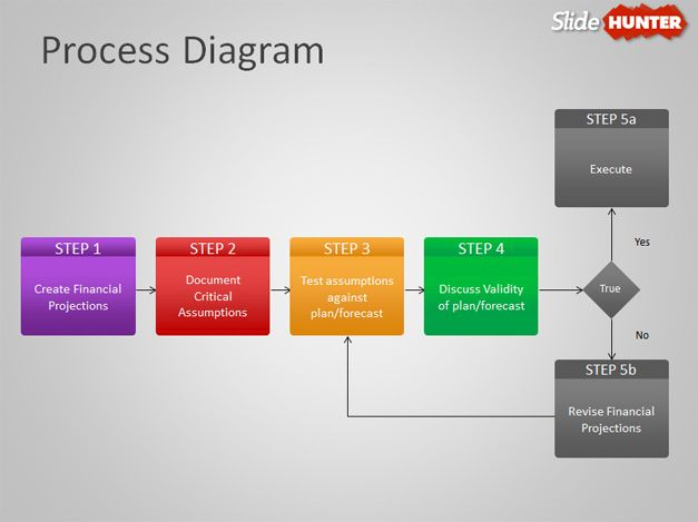Diagram process flow diagram ppt template : Free Process Flow Diagram Template for PowerPoint