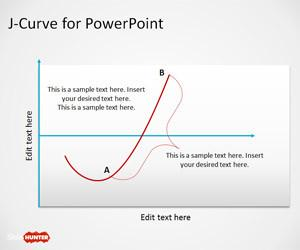 J-Curve PowerPoint Template