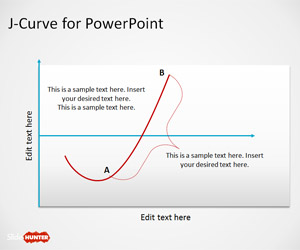 J-Curve PowerPoint Template