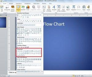 How to Create Flow Chart Diagram in PowerPoint