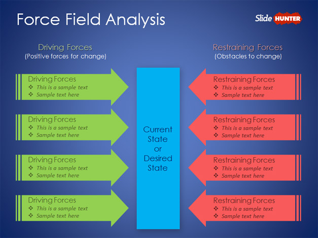 Force Field Analysis PowerPoint Template - Free PowerPoint Templates ...