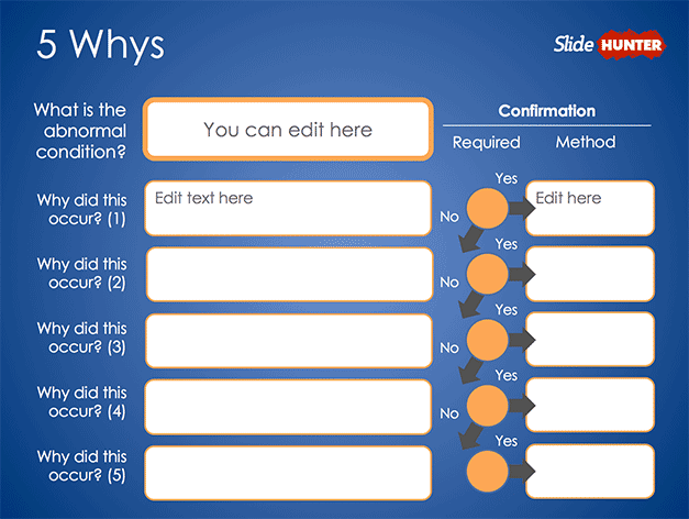 Free 5 Whys PowerPoint template