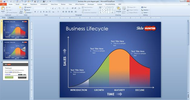 Free Business Life Cycle Diagram For Powerpoint