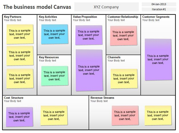 free lean canvas business model template to make awesome business OQULSZOw