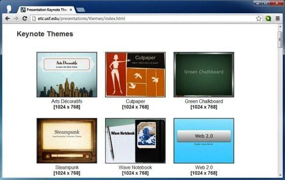 Keynote Themes