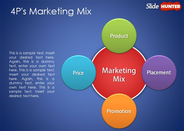 free 4p marketing mix powerpoint template