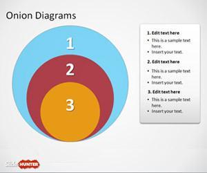 Free Venn Diagram Templates For Powerpoint
