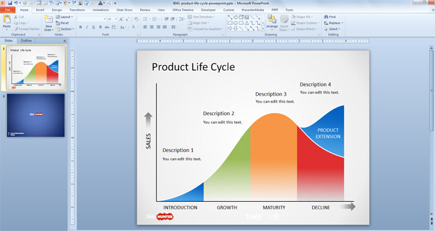 Product Life Cycle Curve Design for PowerPoint Presentations
