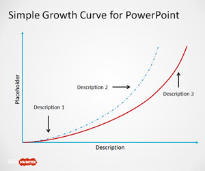 Simple Growth Curve for PowerPoint