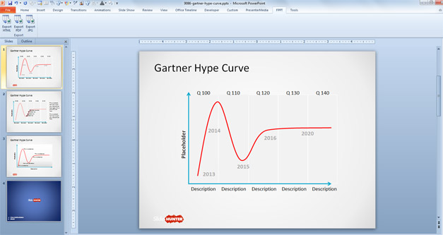 Gartner Hype Curve Template for PowerPoint