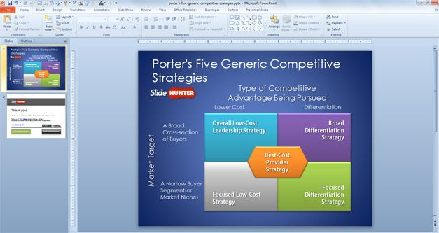 Porter's Five Generic Competitive Strategies for PowerPoint