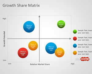 Growth Share Matrix Template for PowerPoint