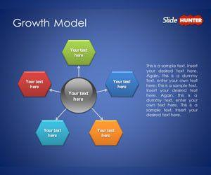 Growth Model PowerPoint Template