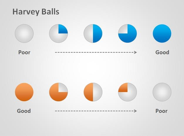 harvey ball powerpoint template