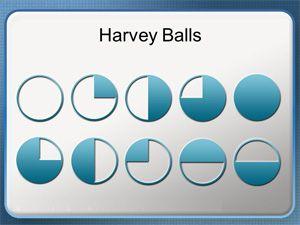 Harvey Balls PowerPoint Template