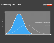 Healthcare System Capacity Curve PowerPoint Template