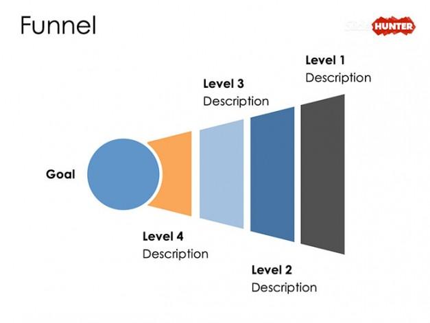 Horizontal Funnel Diagram Powerpoint - Electrical Work Wiring Diagram •